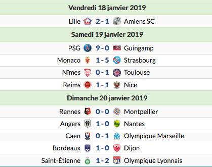 Championnat de France de football LIGUE 1 2018-2019 - Page 12 Capt2922