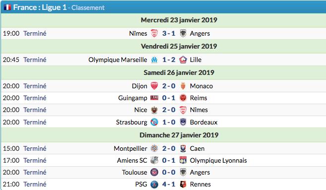 Championnat de France de football LIGUE 1 2018-2019 - Page 13 Capt2982