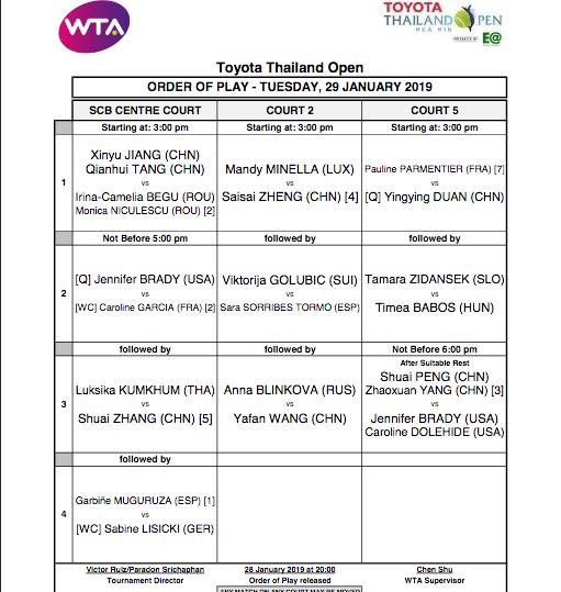 WTA HUA HIN 2019 - Page 2 Capt2988