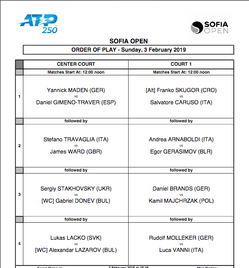 ATP SOFIA 2019 - Page 3 Capt3018