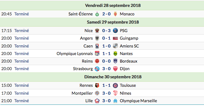 Championnat de France de football LIGUE 1 2018-2019-2020 - Page 5 Capt3038
