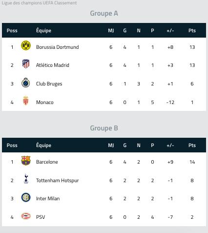 LIGUE DES CHAMPIONS UEFA 2018-2019//2020-2021 - Page 9 Capt3105