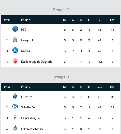 LIGUE DES CHAMPIONS UEFA 2018-2019//2020-2021 - Page 9 Capt3106