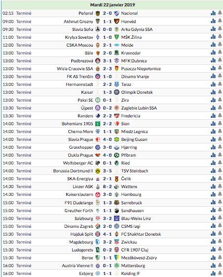 Monde : Matchs Amicaux-Résultats Capt3114