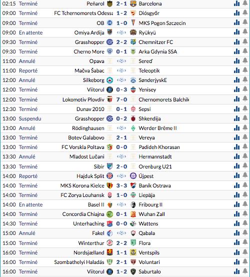 Monde : Matchs Amicaux-Résultats Capt3120