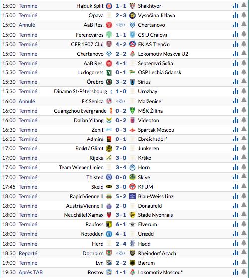 Monde : Matchs Amicaux-Résultats Capt3124