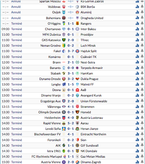 Monde : Matchs Amicaux-Résultats Capt3125