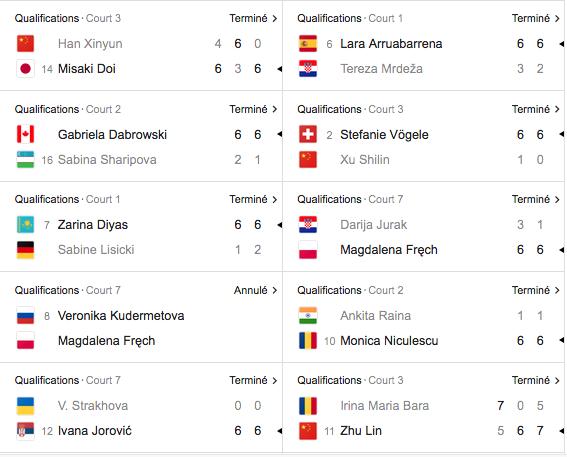 WTA DUBAI 2019 Capt3182