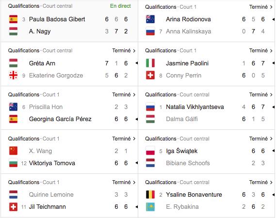 WTA BUDAPEST 2019 Capt3203