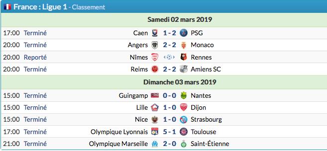 Championnat de France de football LIGUE 1 2018-2019-2020 - Page 16 Capt3452