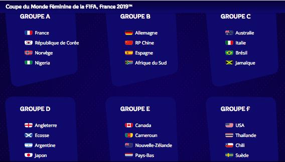 Coupe du monde féminine de football 2019 - Page 7 Capt3626