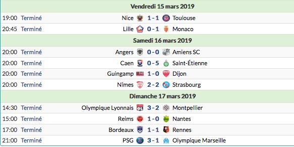 Championnat de France de football LIGUE 1 2018-2019-2020 - Page 17 Capt3740