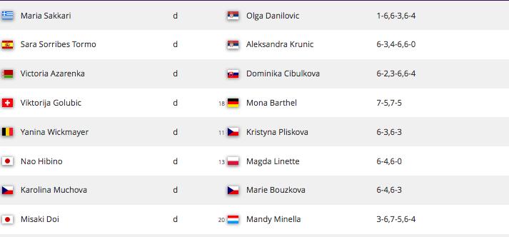WTA MIAMI 2019 - Page 2 Capt3766