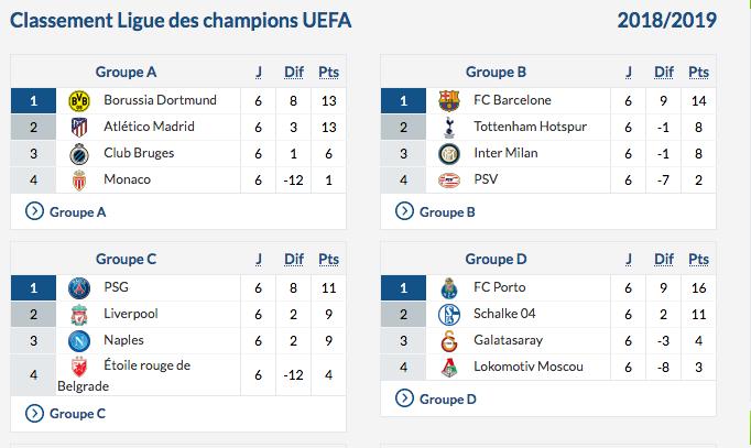 LIGUE DES CHAMPIONS UEFA 2018-2019//2020-2021 - Page 10 Capt3782