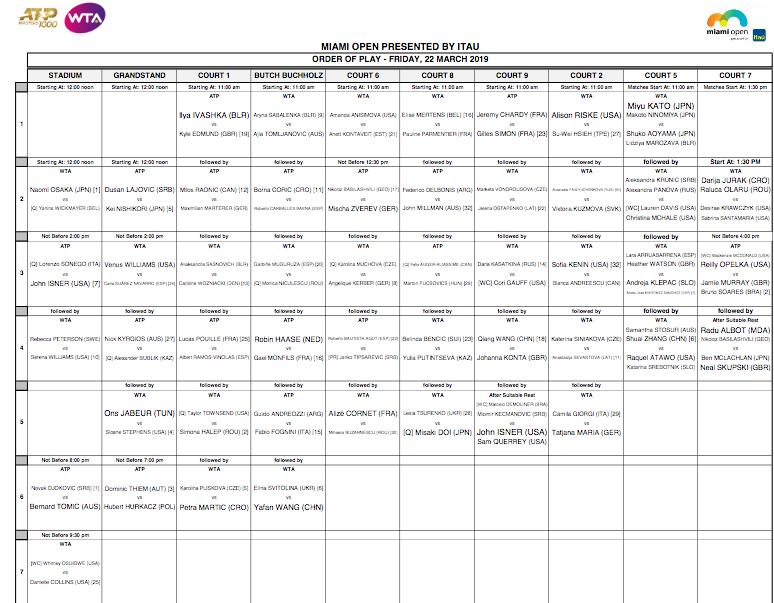WTA MIAMI 2019 - Page 3 Capt3798