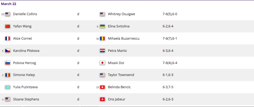 WTA MIAMI 2019 - Page 3 Capt3829