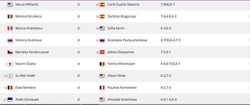 WTA MIAMI 2019 - Page 3 Capt3830