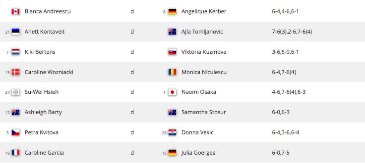 WTA MIAMI 2019 - Page 5 Capt3881