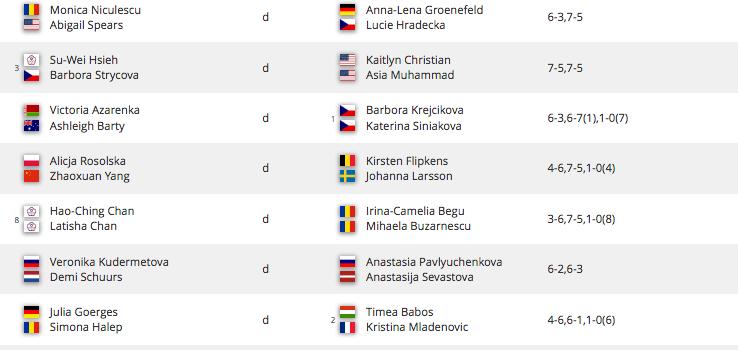 WTA MIAMI 2019 - Page 5 Capt3882