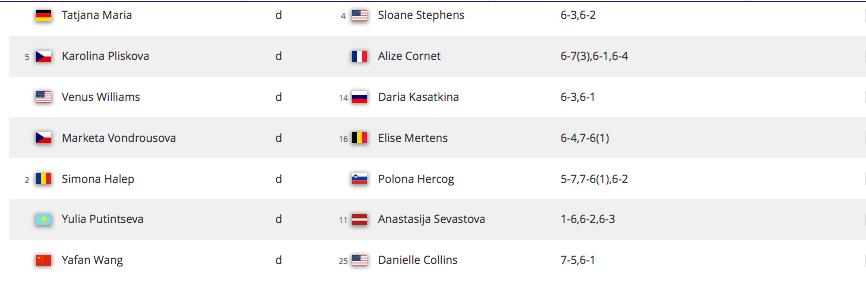 WTA MIAMI 2019 - Page 5 Capt3912