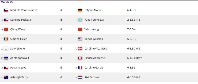 WTA MIAMI 2019 - Page 6 Capt3920
