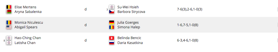 WTA MIAMI 2019 - Page 7 Capt3939
