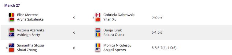 WTA MIAMI 2019 - Page 7 Capt3960