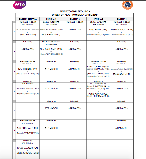 WTA MONTERREY 2019 Capt3995
