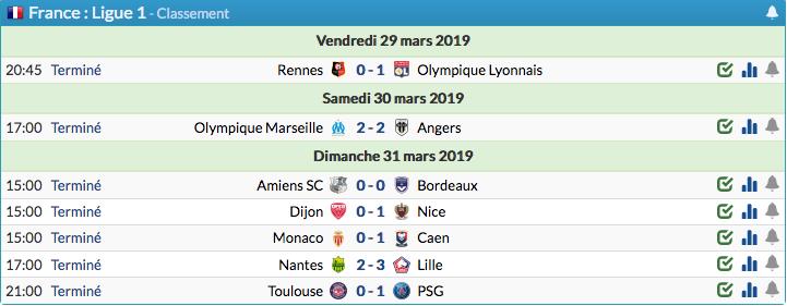 Championnat de France de football LIGUE 1 2018-2019-2020 - Page 17 Capt4043