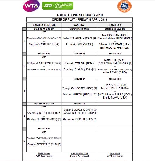 WTA MONTERREY 2019 - Page 3 Capt4052