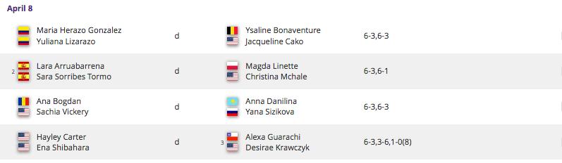 WTA BOGOTA 2019 Capt4096