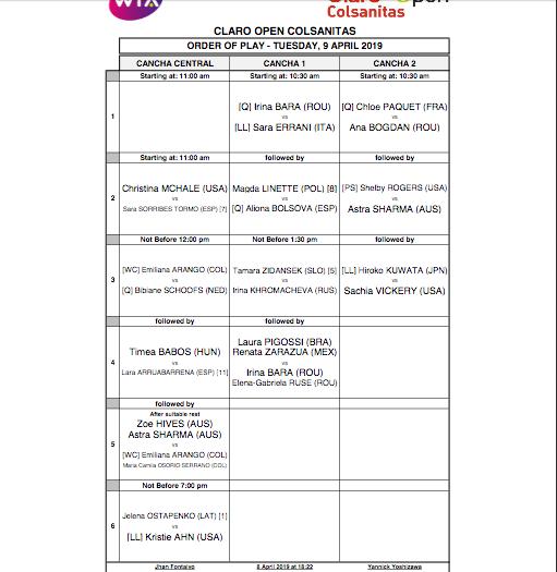 WTA BOGOTA 2019 Capt4097