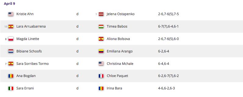 WTA BOGOTA 2019 - Page 2 Capt4102