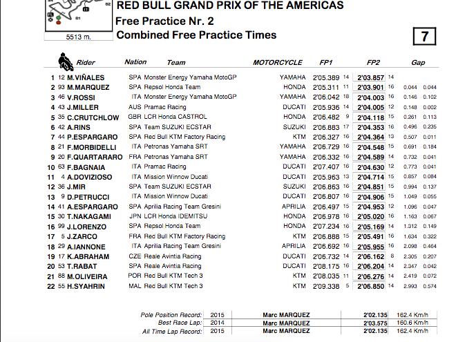 MotoGP - États-Unis - Circuit des Amériques, Austin-14 Avril 2019 Capt4155
