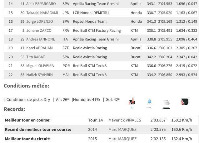 MotoGP - États-Unis - Circuit des Amériques, Austin-14 Avril 2019 Capt4158