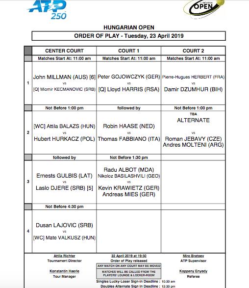 ATP BUDAPEST 2019 Capt4242