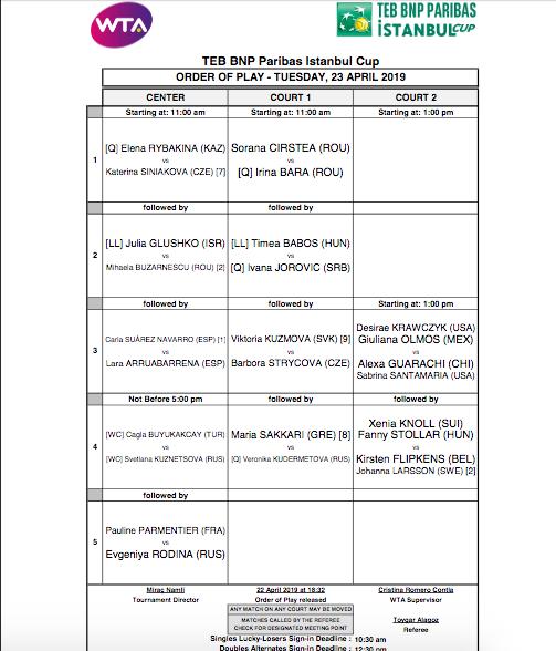WTA ISTANBUL 2019 Capt4247
