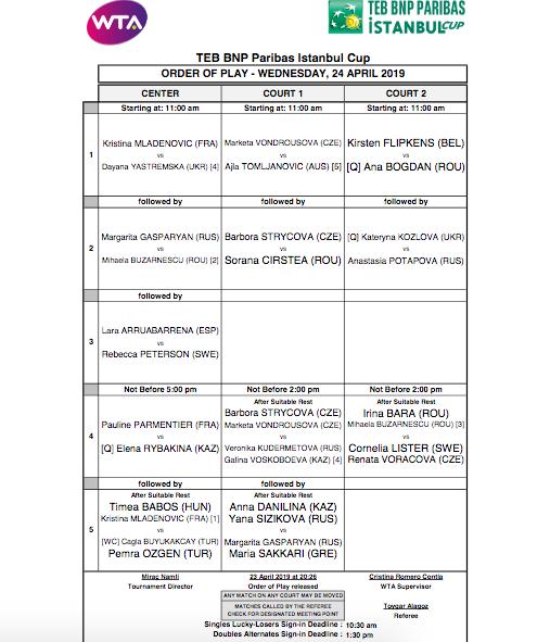WTA ISTANBUL 2019 Capt4251