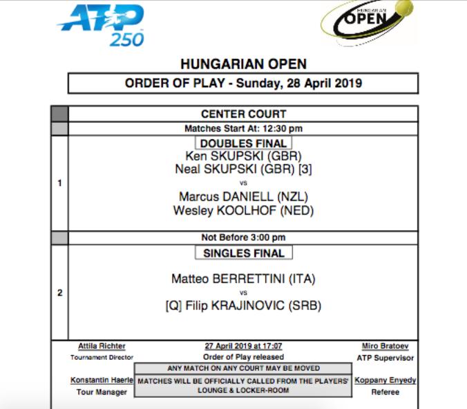ATP BUDAPEST 2019 - Page 3 Capt4288
