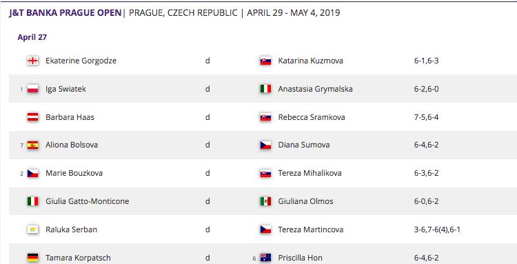 WTA PRAGUE 2019 Capt4294