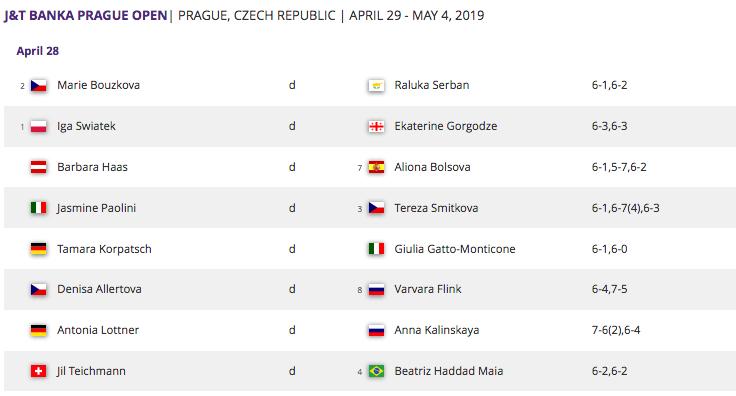 WTA PRAGUE 2019 Capt4310