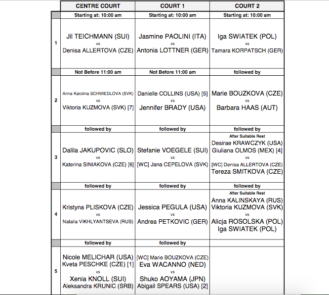 WTA PRAGUE 2019 Capt4311