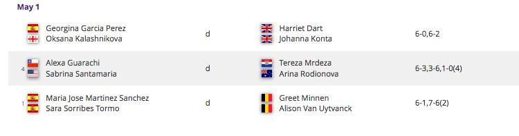 WTA RABAT 2019 Capt4332