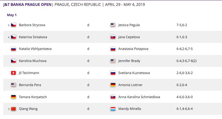 WTA PRAGUE 2019 - Page 2 Capt4334