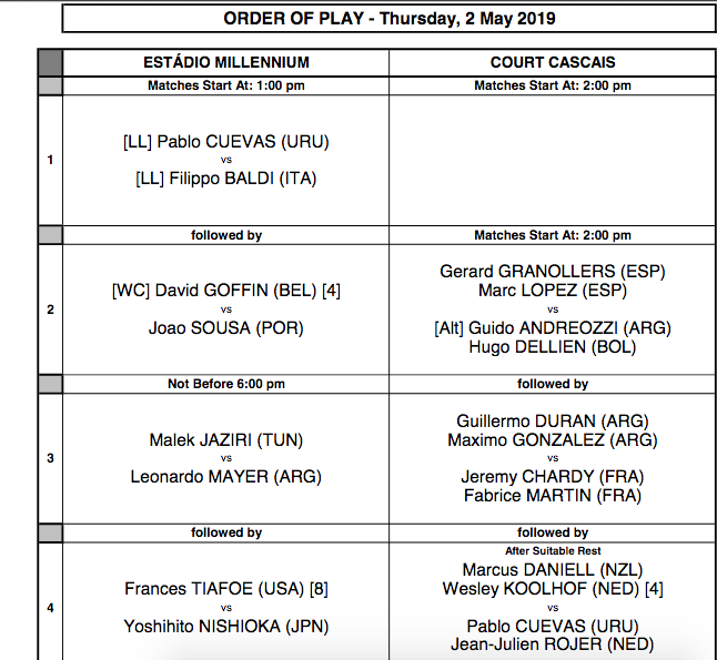 ATP ESTORIL 2019 - Page 2 Capt4344