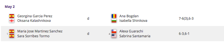 WTA RABAT 2019 - Page 2 Capt4368