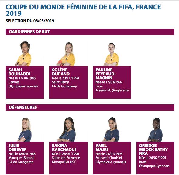 Équipe de France féminine de football - Page 6 Capt4381