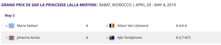 WTA RABAT 2019 - Page 2 Capt4389