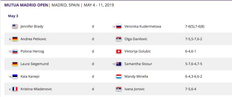 WTA MADRID 2019 Capt4392