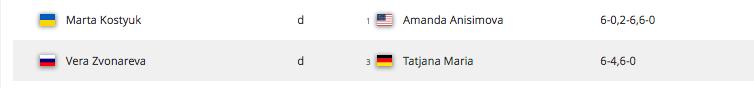 WTA MADRID 2019 Capt4394